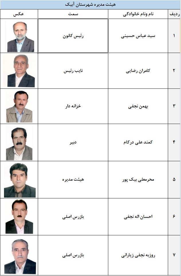 اعضای هیئت مدیره شهرستان آبیک