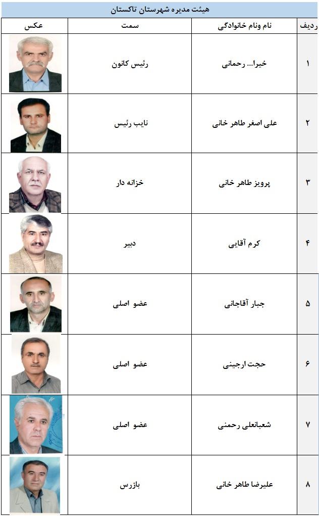 اعضای هیئت مدیره شهرستان تاکستان